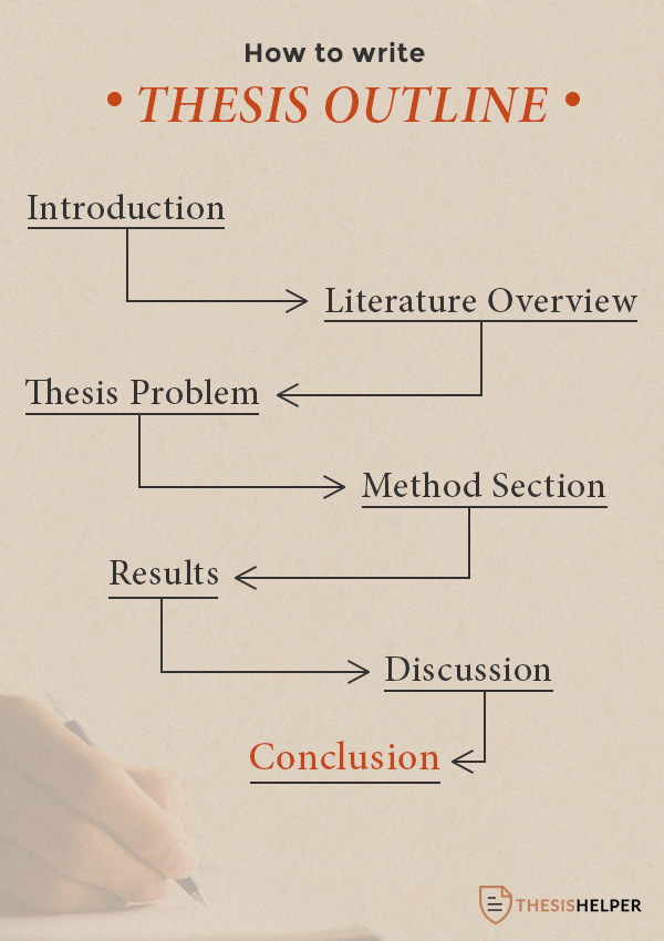 Master Dissertations/ writing A Masters Dissertation